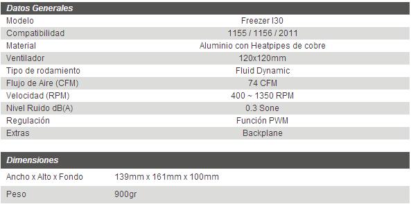 Caracteristicas tecnicas arctic cooling i30