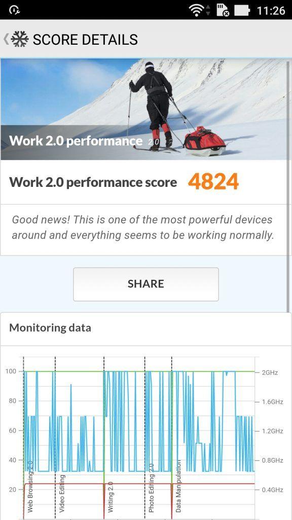 Review Asus Zenfone 3 25