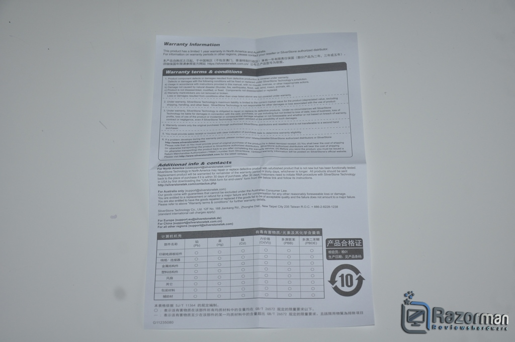 Review Silverstone Fara R1 PRO 4