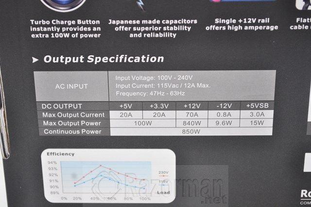 Thermaltake Evo-Blue 2.0 850W (10)