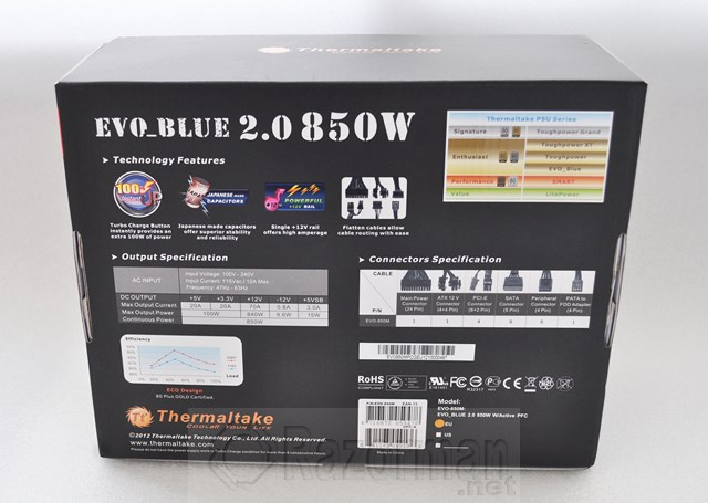 Thermaltake Evo-Blue 2.0 850W (6)