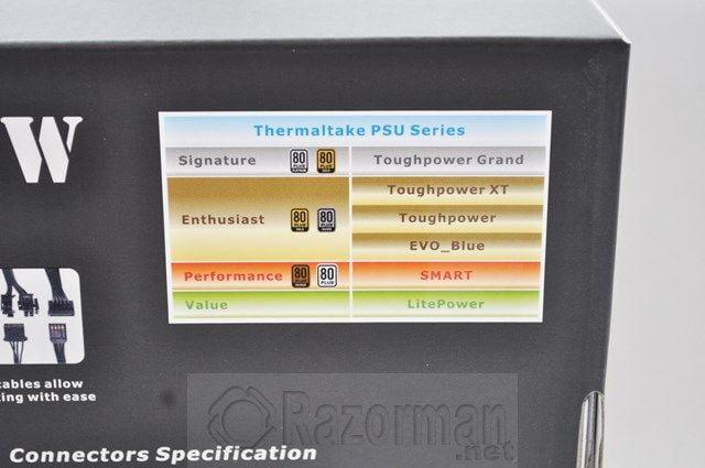 Thermaltake Evo-Blue 2.0 850W (7)