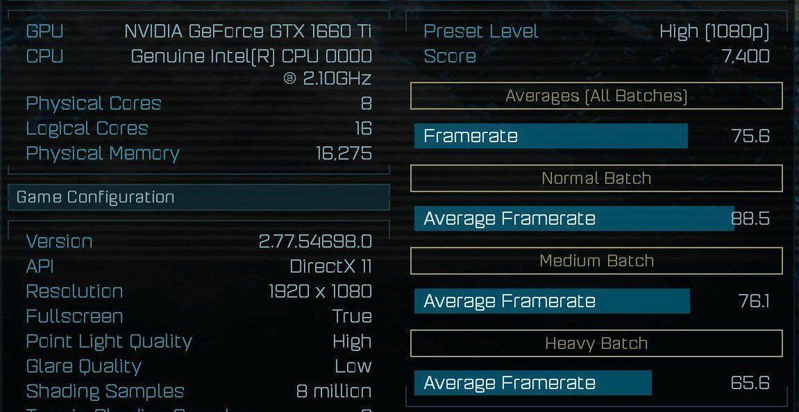 NVIDIA GeForce GTX 1660 Ti es un 16% más rápida que la GTX 1060 4