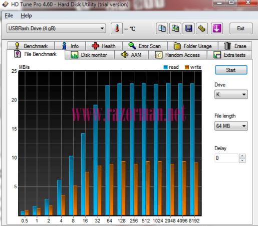 Review memoria USB MEMUP Speed Key 4 Gb 11