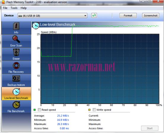 Review memoria USB MEMUP Speed Key 4 Gb 8