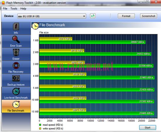 Review memoria USB MEMUP Speed Key 4 Gb 9