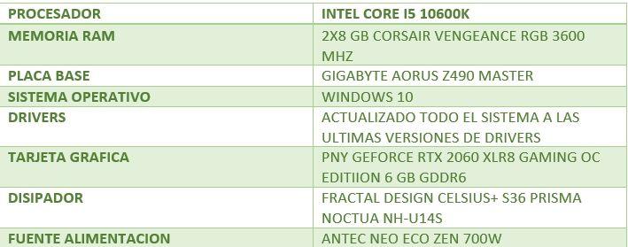 Review Intel Core i5-10600K 12