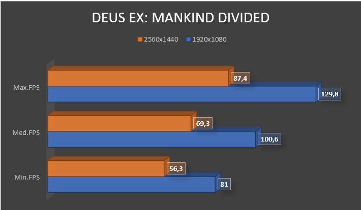 Review Intel Core i5-10600K 25