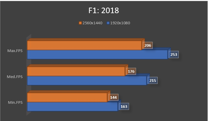 Review Intel Core i5-10600K 26