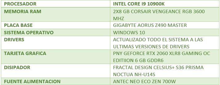 Review Intel Core i9 10900K 8