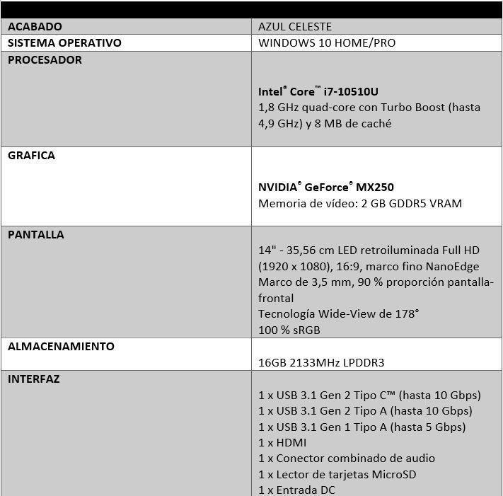 Review Asus Zenbook Duo UX481F 3