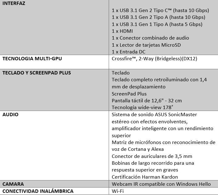 Review Asus Zenbook Duo UX481F 4