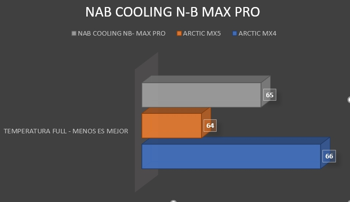 Review NAB Cooling N-B MAX PRO 11