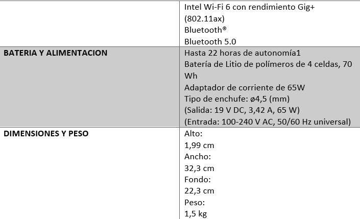 Review Asus Zenbook Duo UX481F 5