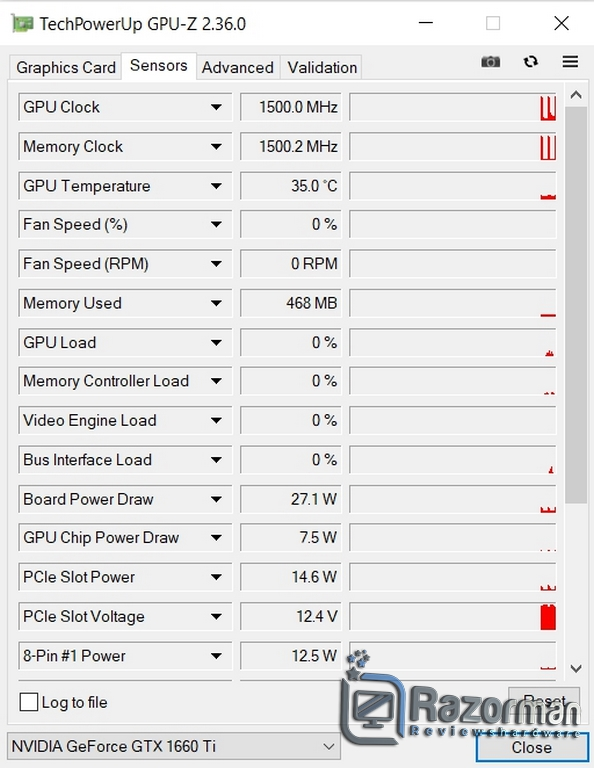 Review Gigabyte Geforce GTX 1660 Ti OC 6GB 3
