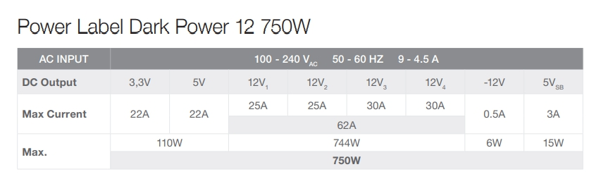 Review Be Quiet Dark Power 12 750W 26