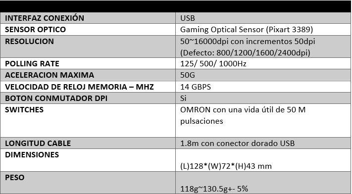 Review AORUS M5 2