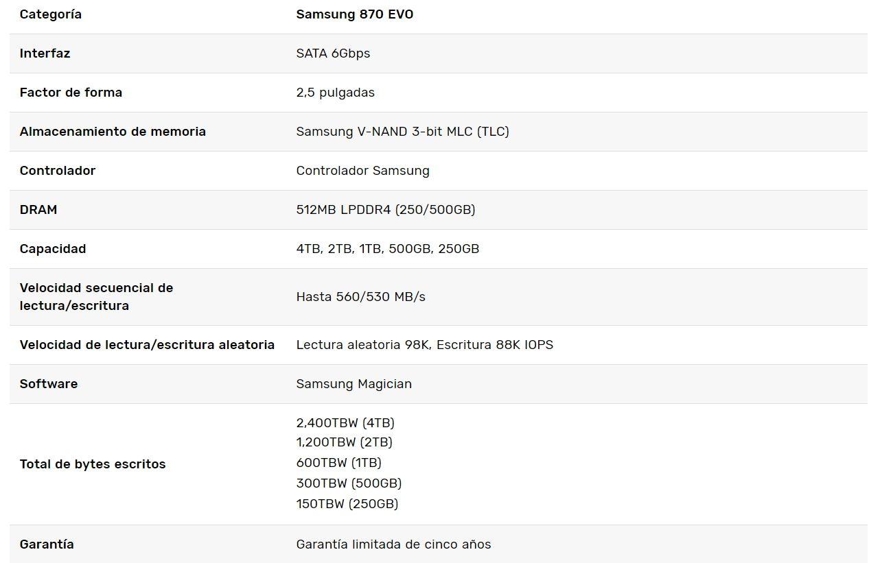 Review Samsung 870 EVO 2