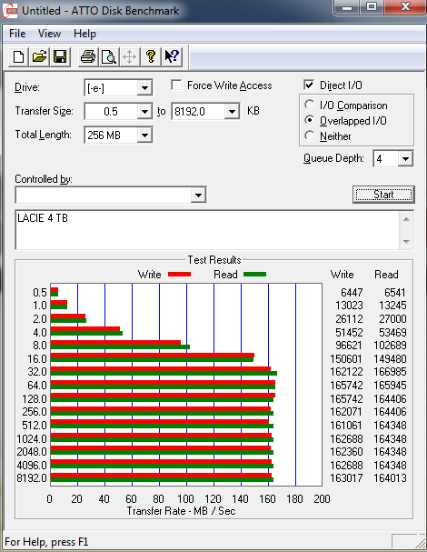 Review Placa Base Gigabyte Z77X-UP5TH 86