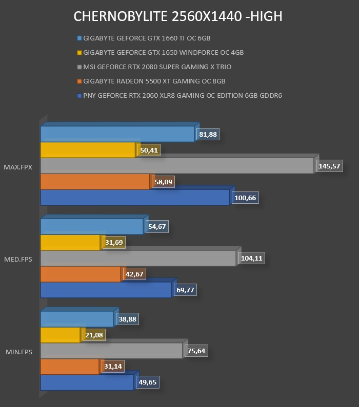 Review Gigabyte Geforce GTX 1660 Ti OC 6GB 13