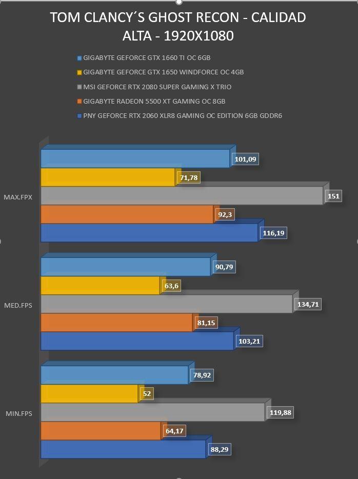 Review Gigabyte Geforce GTX 1660 Ti OC 6GB 41