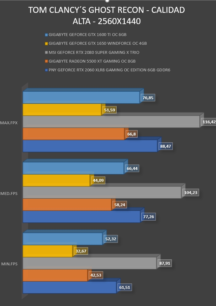 Review Gigabyte Geforce GTX 1660 Ti OC 6GB 42