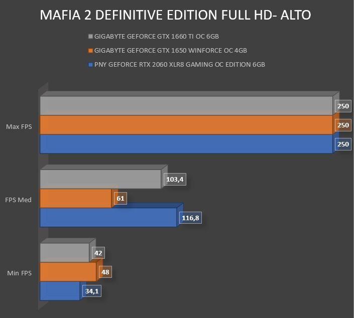 Review Gigabyte Geforce GTX 1660 Ti OC 6GB 47