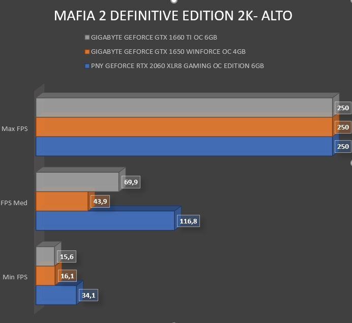 Review Gigabyte Geforce GTX 1660 Ti OC 6GB 30