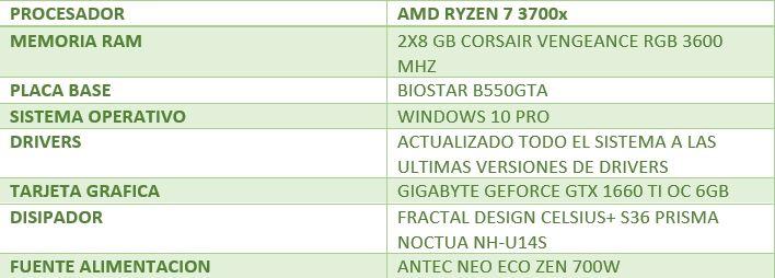 Review Gigabyte Geforce GTX 1660 Ti OC 6GB 19