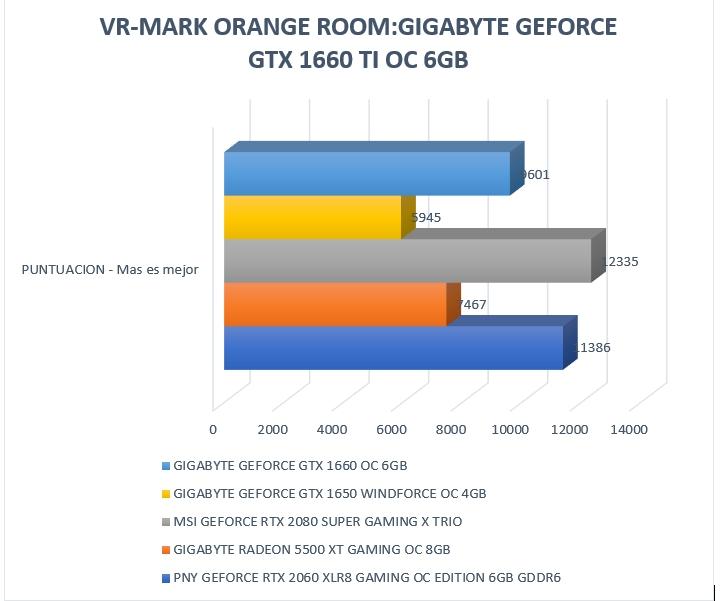 Review Gigabyte Geforce GTX 1660 Ti OC 6GB 22