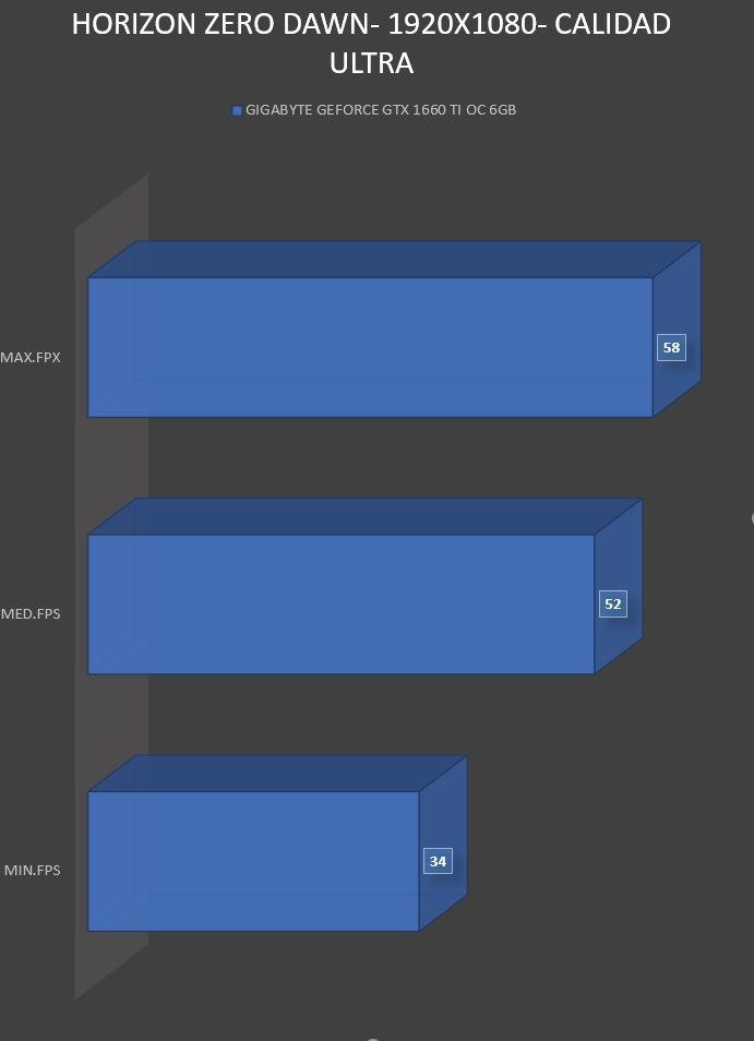 Review Gigabyte Geforce GTX 1660 Ti OC 6GB 37