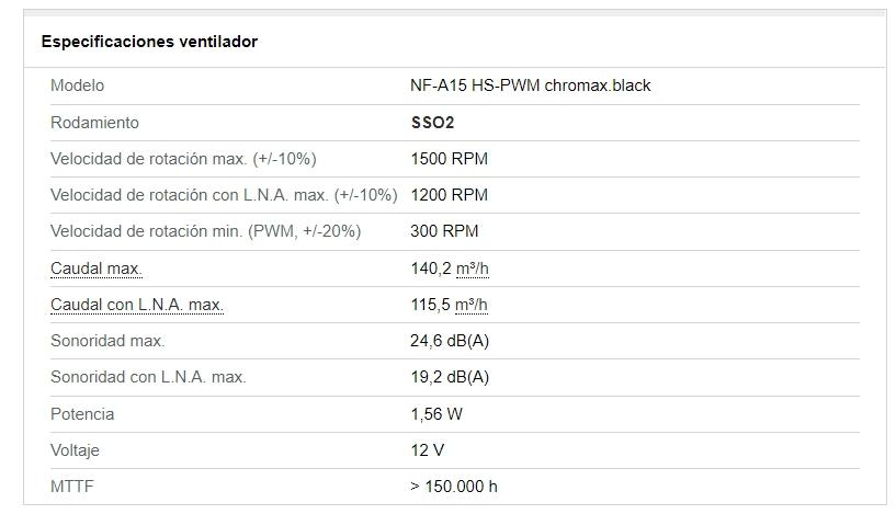 Review Noctua NH-D15S Chromax Black 2