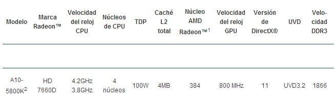 Review Gigabyte GA-F2A85X-UP4 y APU AMD A10 5800K 1