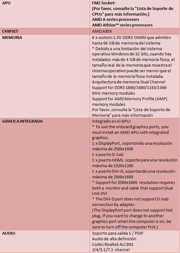 Review Gigabyte GA-F2A85X-UP4 y APU AMD A10 5800K 7