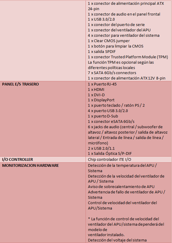 Review Gigabyte GA-F2A85X-UP4 y APU AMD A10 5800K 11
