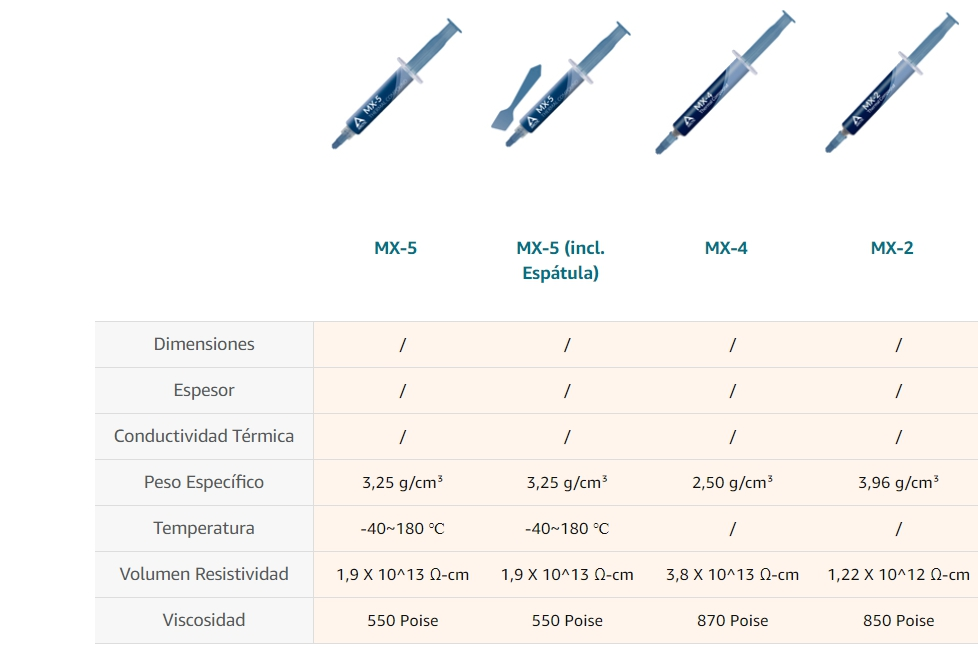Review compuesto térmico Arctic MX-5 2