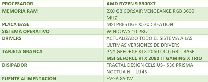 Review AMD Ryzen 9 3900XT 11
