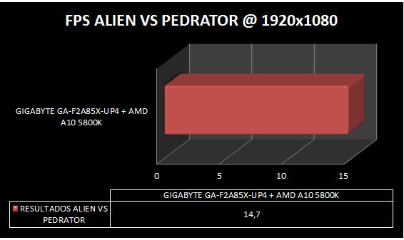 Review Gigabyte GA-F2A85X-UP4 y APU AMD A10 5800K 62