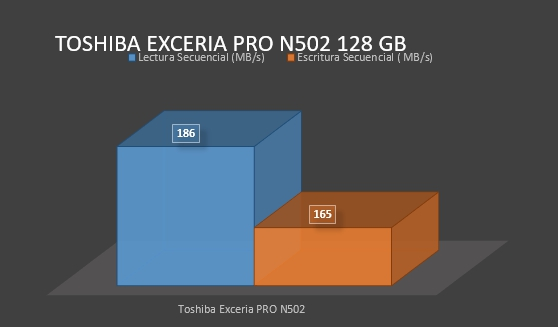 Review Toshiba Exceria Pro N502 128 GB 6