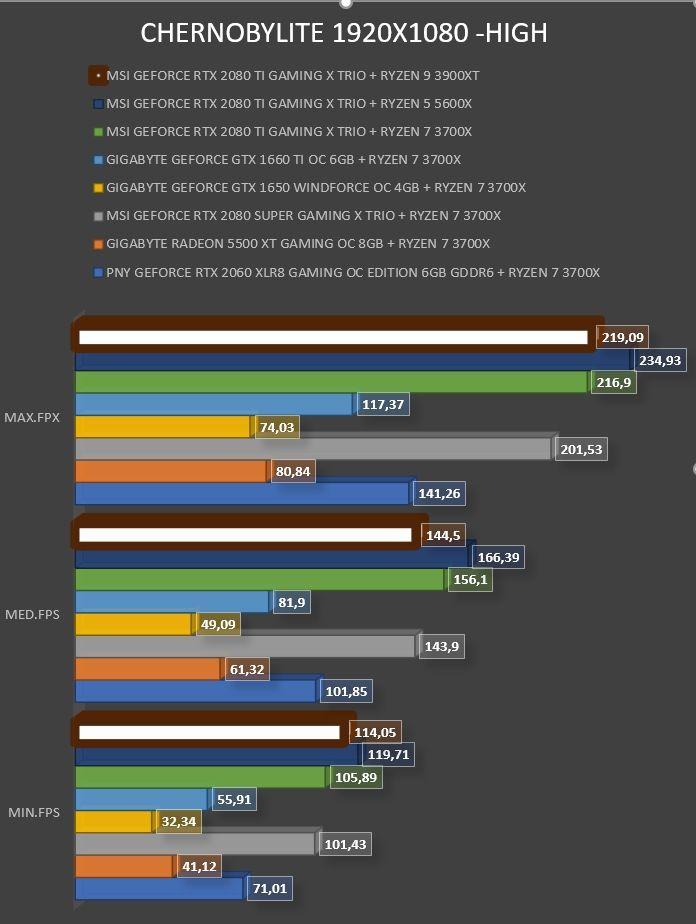 Review AMD Ryzen 9 3900XT 22