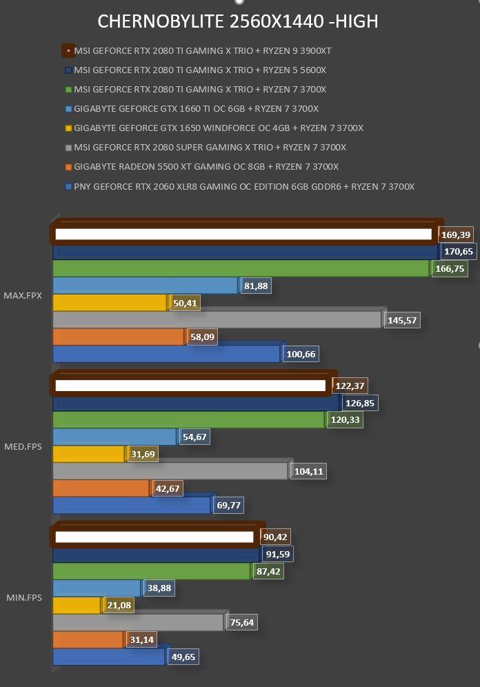 Review AMD Ryzen 9 3900XT 23
