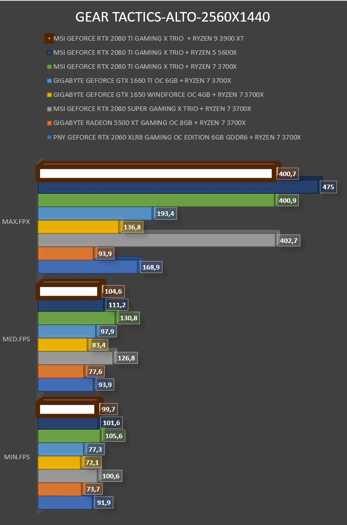 Review AMD Ryzen 9 3900XT 26