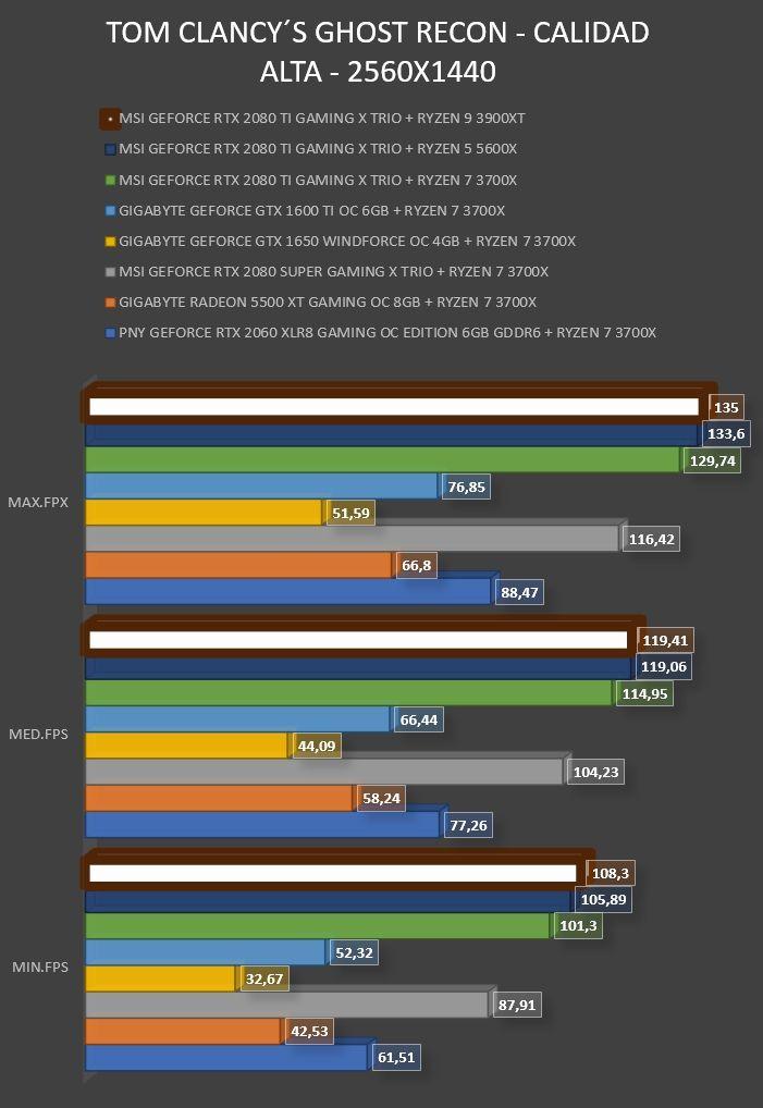 Review AMD Ryzen 9 3900XT 34