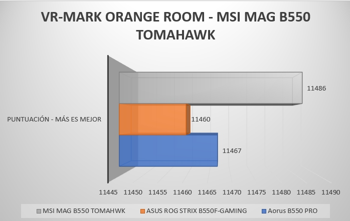 Review MSI MAG B550 Tomahawk 49