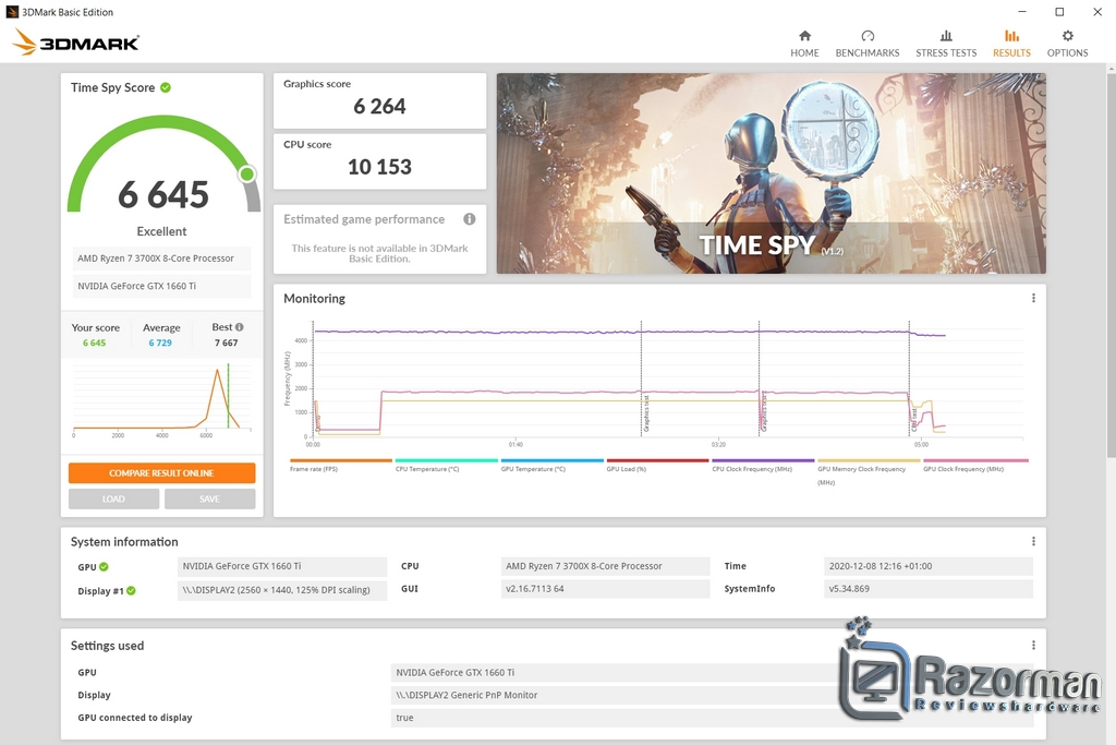 Review Gigabyte Geforce GTX 1660 Ti OC 6GB 6