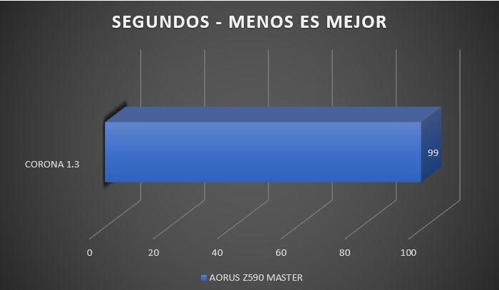 Review Aorus Z590 Master 27
