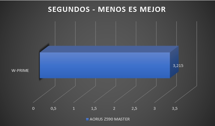 Review Aorus Z590 Master 28