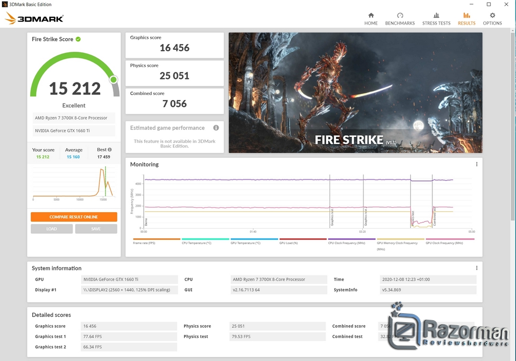Review Gigabyte Geforce GTX 1660 Ti OC 6GB 7