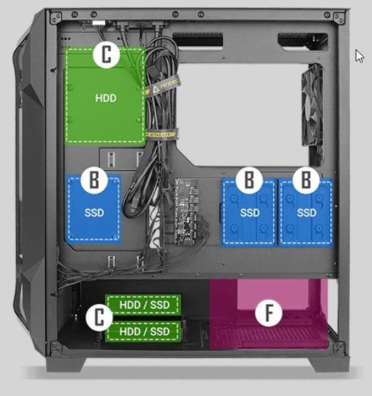 Review Antec DF600 FLUX 1