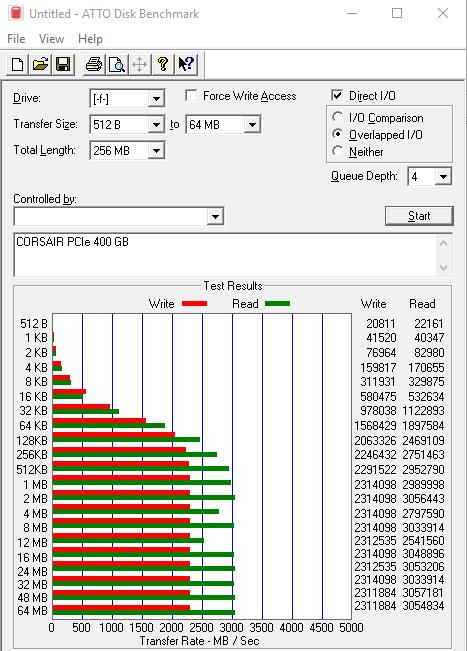 Review Corsair Neutron NX500 15